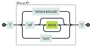 Whereabouts Regular Expressions